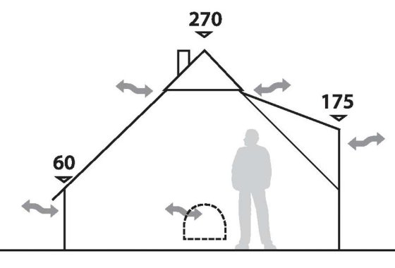 Robens Klondike Tipi Tent - Height Dimensions